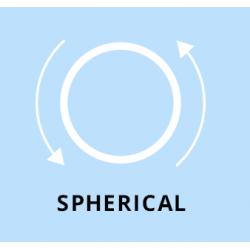 Normal Power (Spherical)